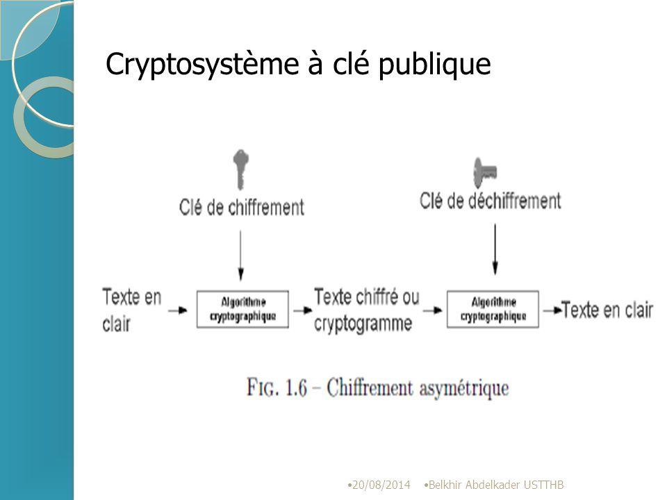 Cryptosystème à clé publique