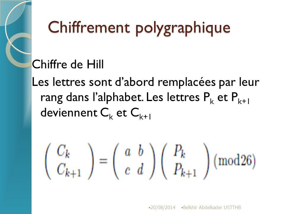 Chiffrement polygraphique