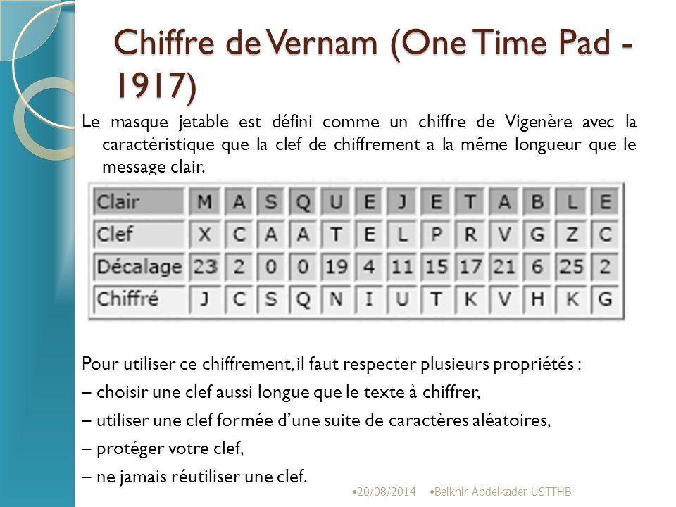 Chiffre de Vernam (One Time Pad - 1917)