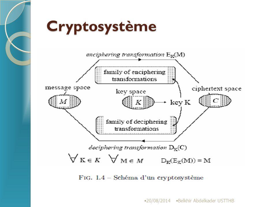 Cryptosystème 05/04/2017 Belkhir Abdelkader USTTHB