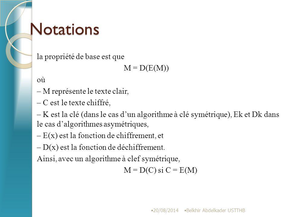 Notations la propriété de base est que M = D(E(M)) où