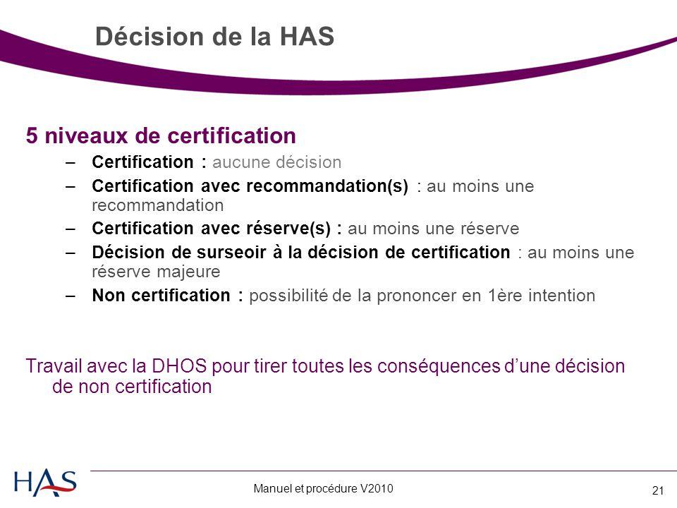 Décision de la HAS 5 niveaux de certification