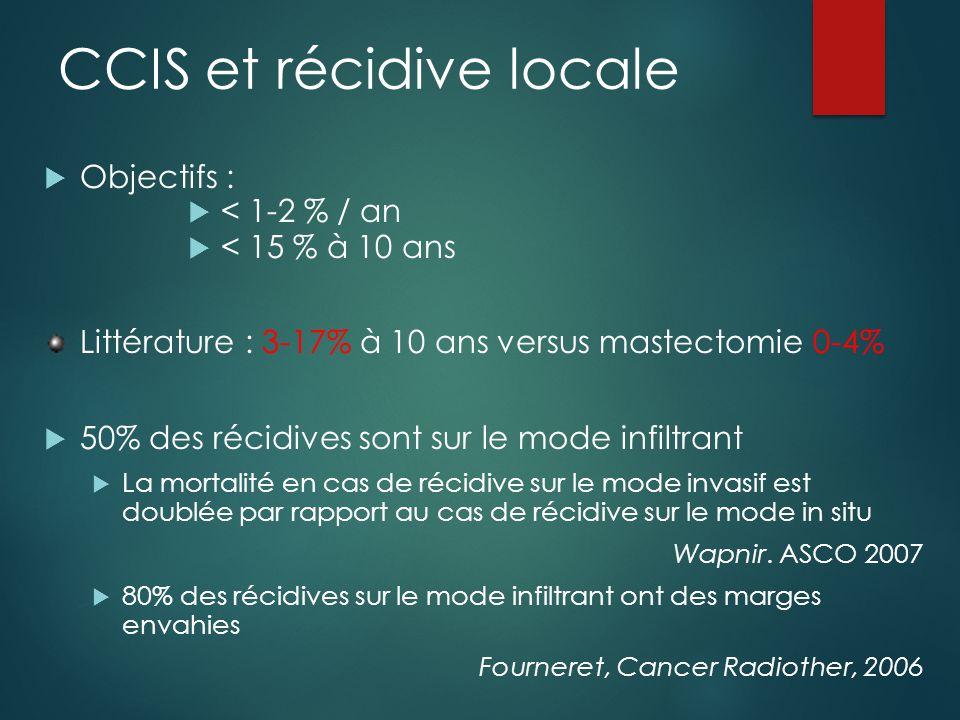 CCIS et récidive locale