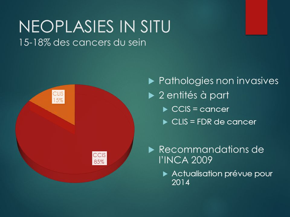 NEOPLASIES IN SITU 15-18% des cancers du sein