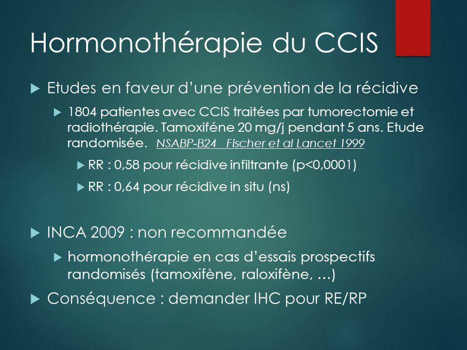 Hormonothérapie du CCIS