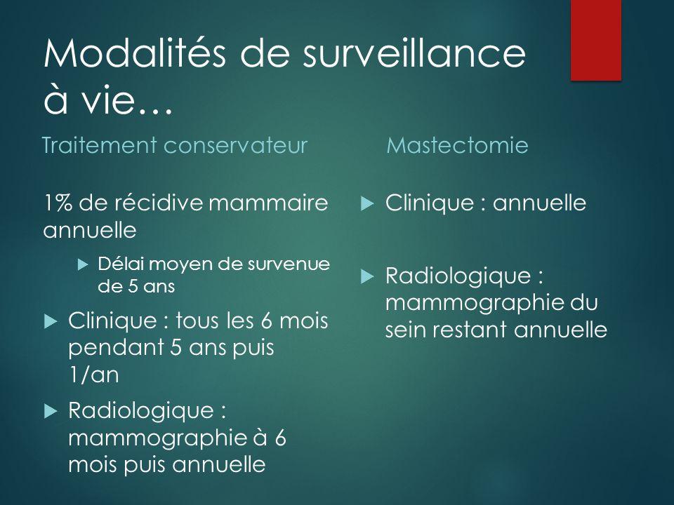 Modalités de surveillance à vie…