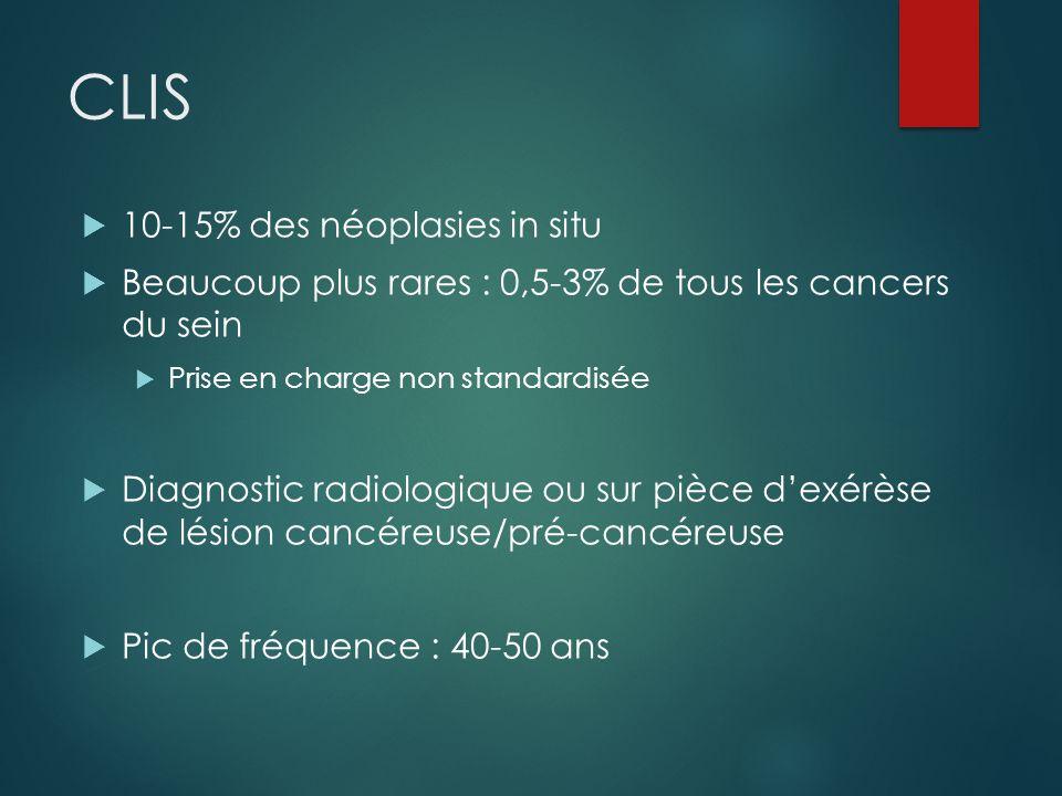 CLIS 10-15% des néoplasies in situ