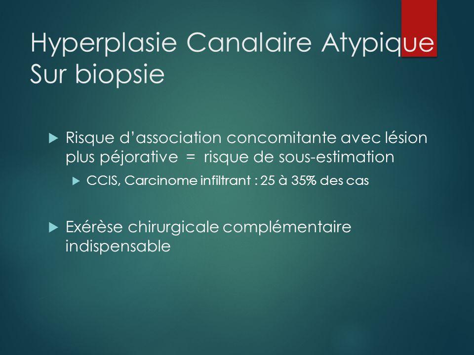 Hyperplasie Canalaire Atypique Sur biopsie