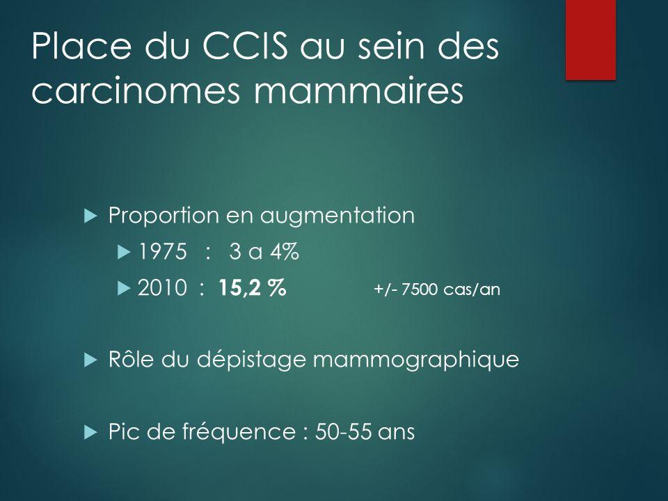 Place du CCIS au sein des carcinomes mammaires