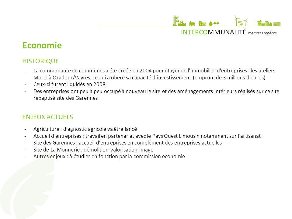 Economie INTERCOMMUNALITÉ Premiers repères HISTORIQUE ENJEUX ACTUELS