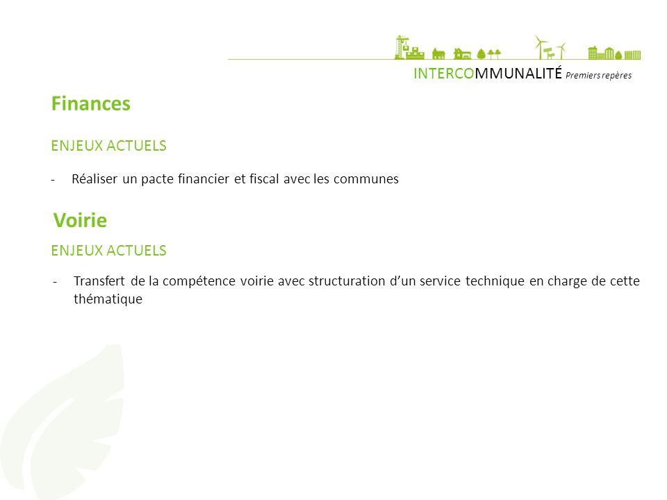Finances Voirie INTERCOMMUNALITÉ Premiers repères ENJEUX ACTUELS