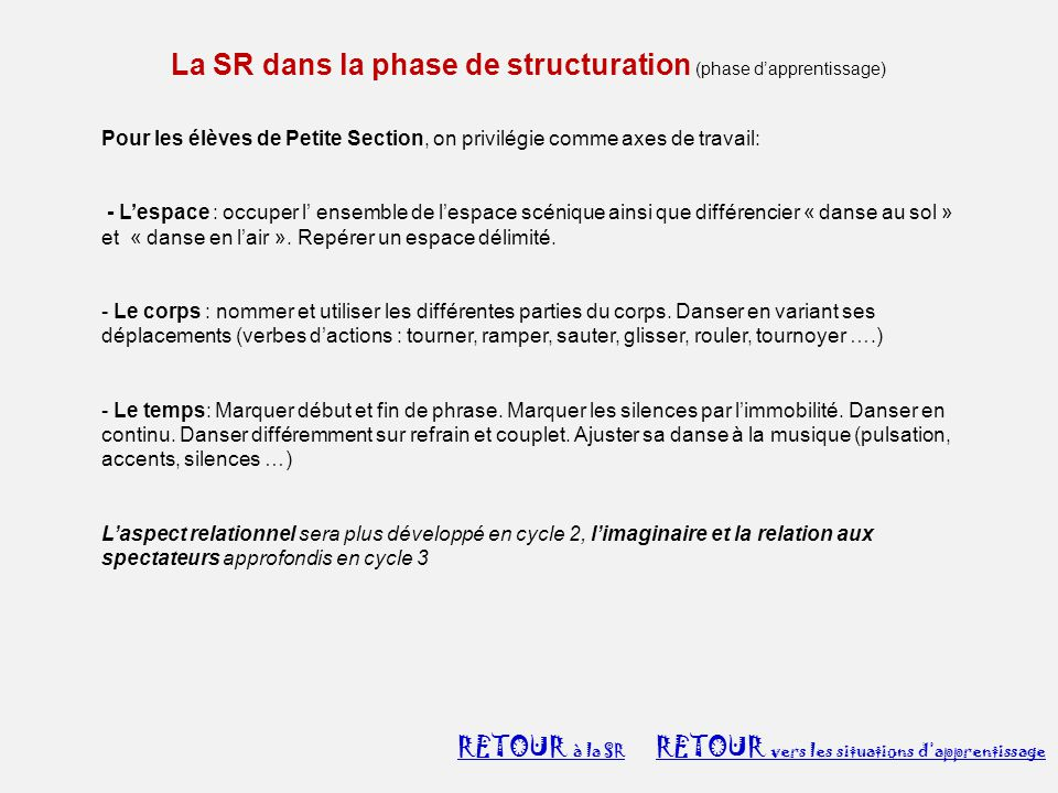 La SR dans la phase de structuration (phase d'apprentissage)