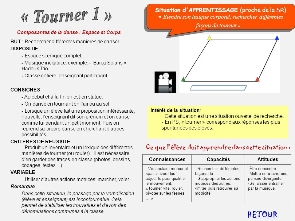 Situation d APPRENTISSAGE (proche de la SR)