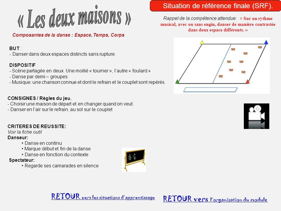 Situation de référence finale (SRF).
