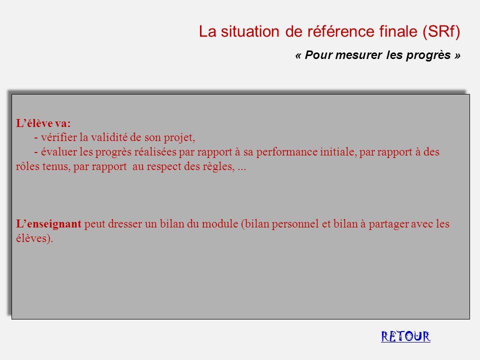 La situation de référence finale (SRf)