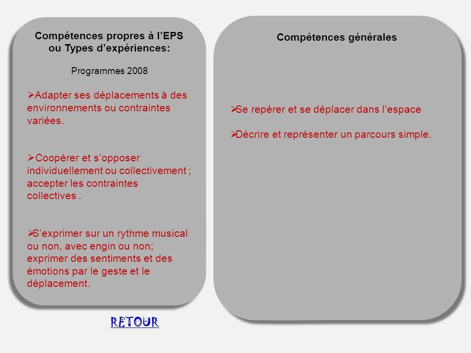RETOUR Compétences propres à l'EPS ou Types d'expériences: