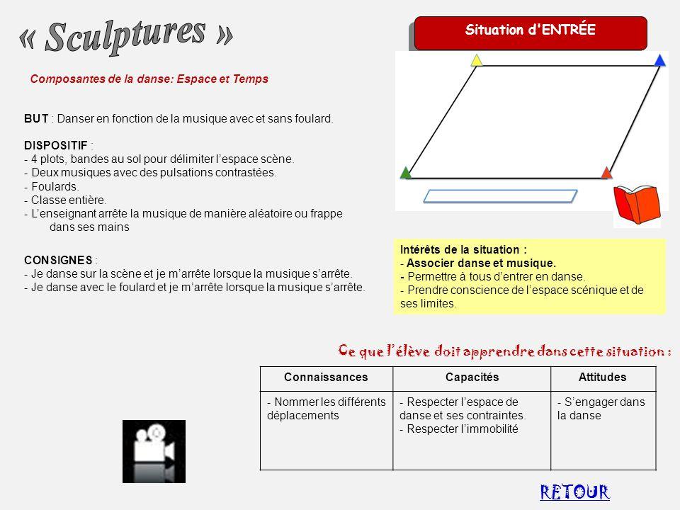 RETOUR « Sculptures » Situation d ENTRÉE