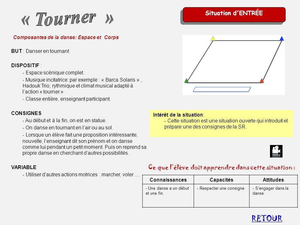 RETOUR « Tourner » Situation d ENTRÉE