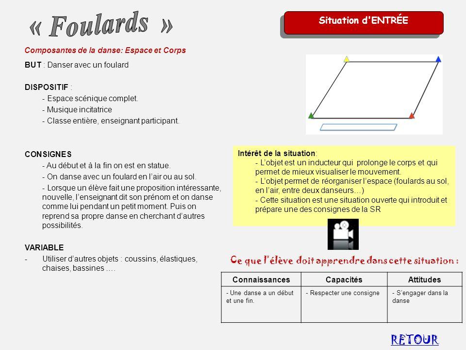 RETOUR « Foulards » Situation d ENTRÉE
