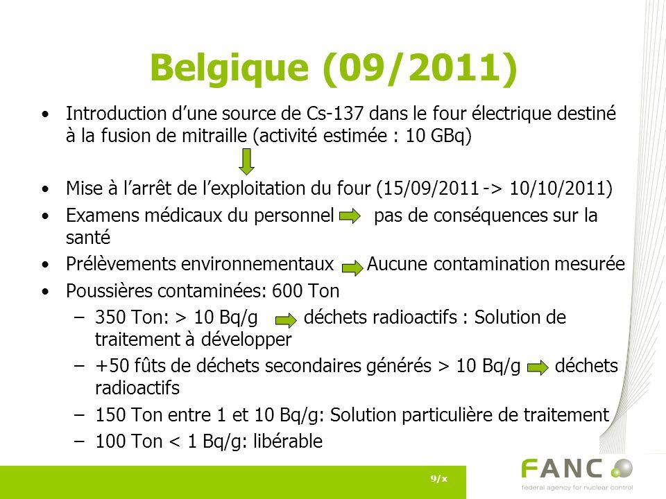 Belgique (09/2011) Introduction d'une source de Cs-137 dans le four électrique destiné à la fusion de mitraille (activité estimée : 10 GBq)