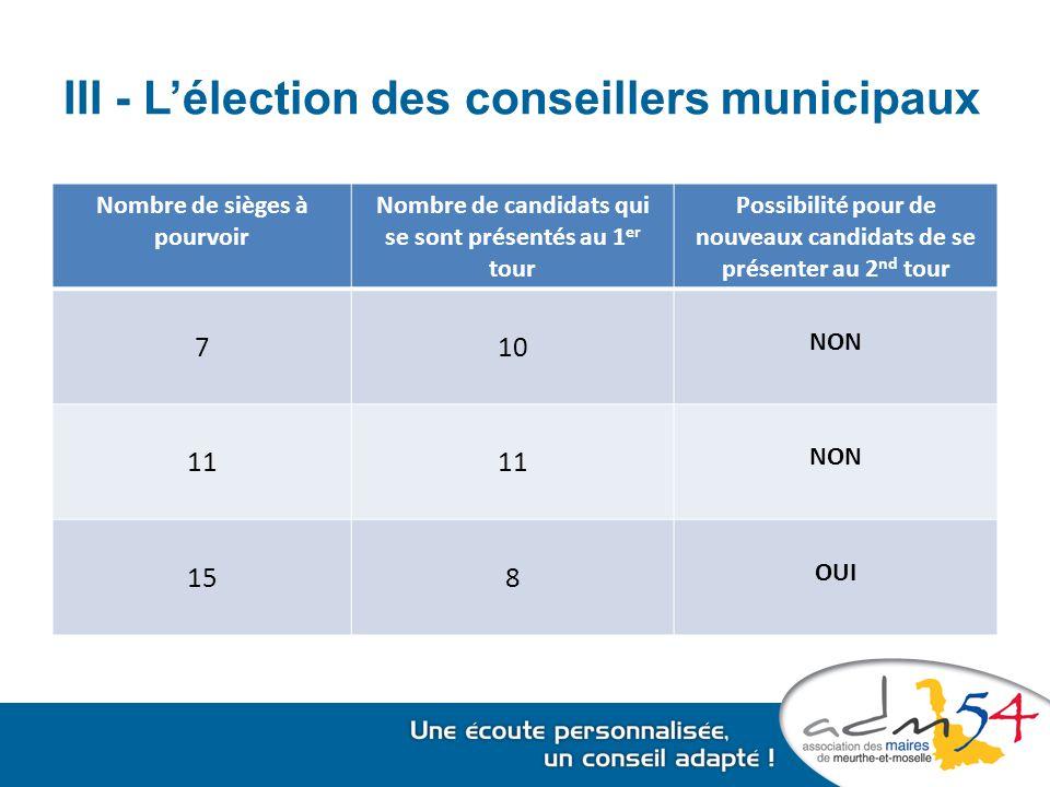 III - L'élection des conseillers municipaux
