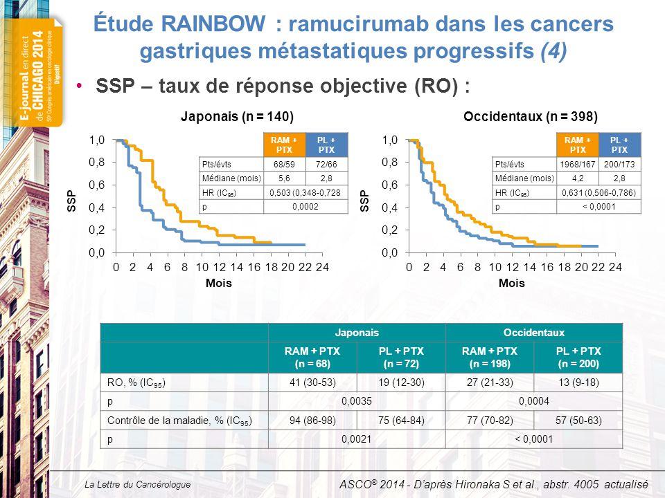 Étude RAINBOW : ramucirumab dans les cancers gastriques métastatiques progressifs (5)