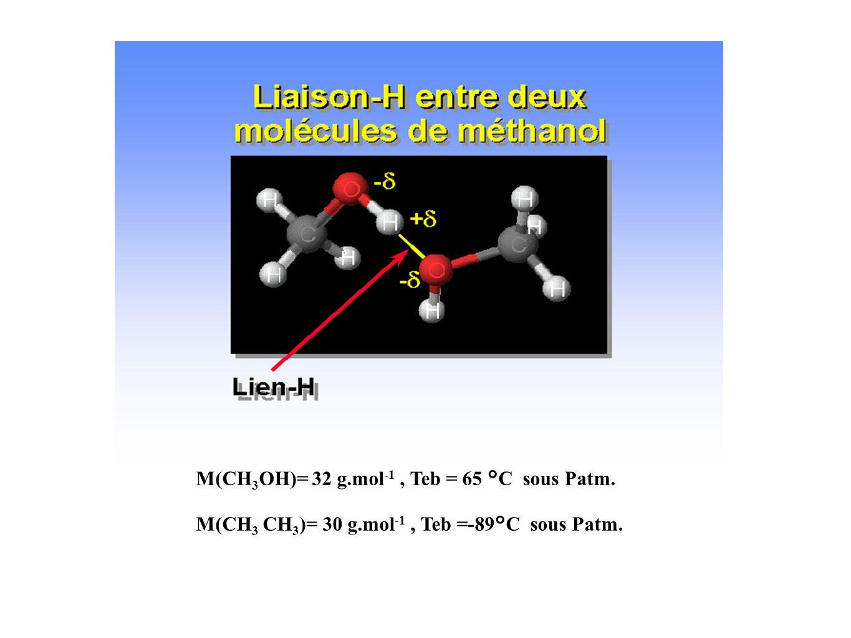 M(CH3OH)= 32 g.mol-1 , Teb = 65 °C sous Patm.