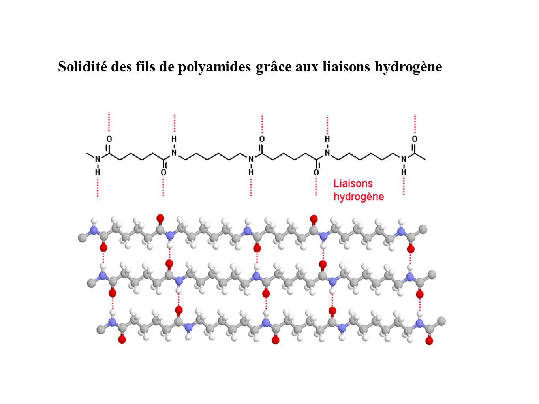 Solidité des fils de polyamides grâce aux liaisons hydrogène