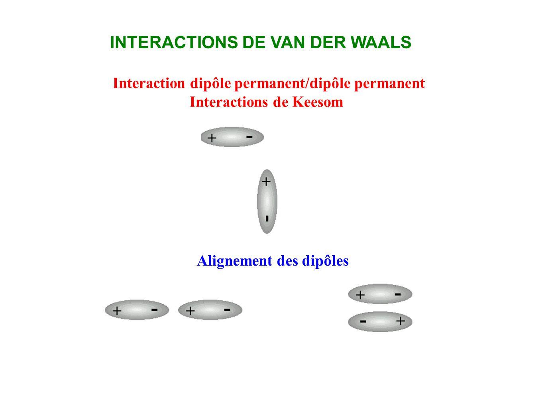 INTERACTIONS DE VAN DER WAALS