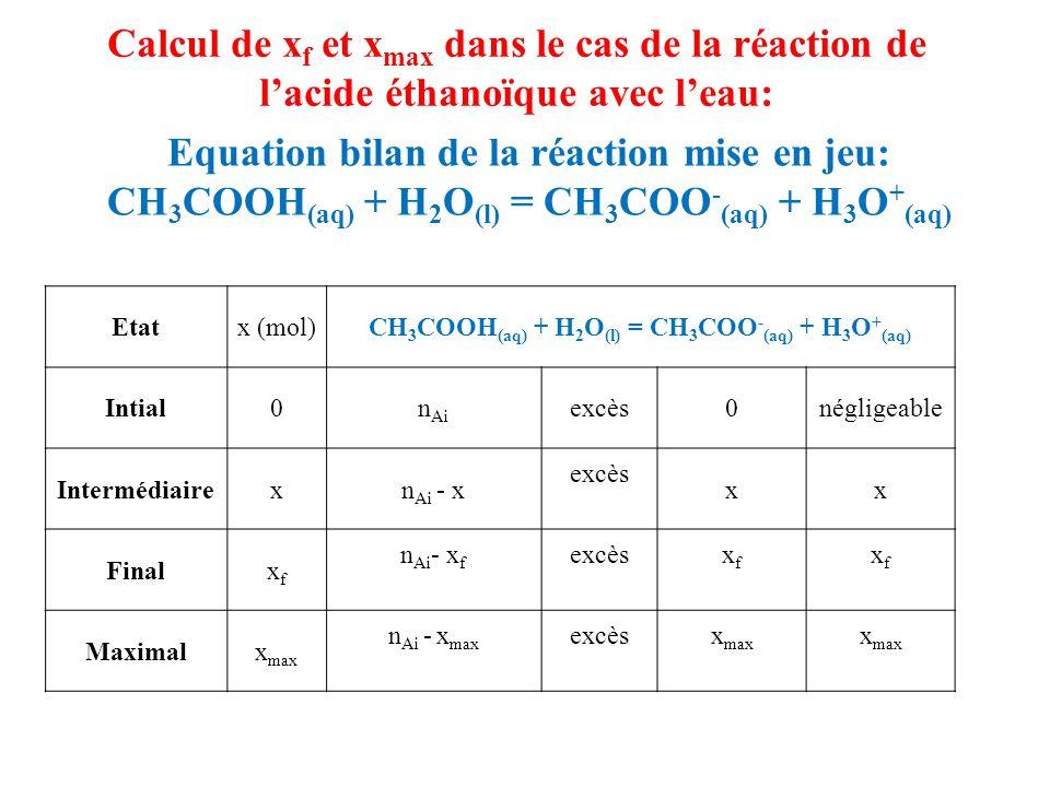 CH3COOH(aq) + H2O(l) = CH3COO-(aq) + H3O+(aq)
