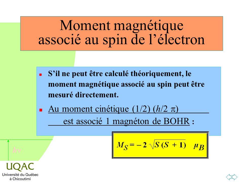 Moment magnétique associé au spin de l'électron
