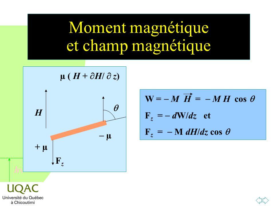 Moment magnétique et champ magnétique