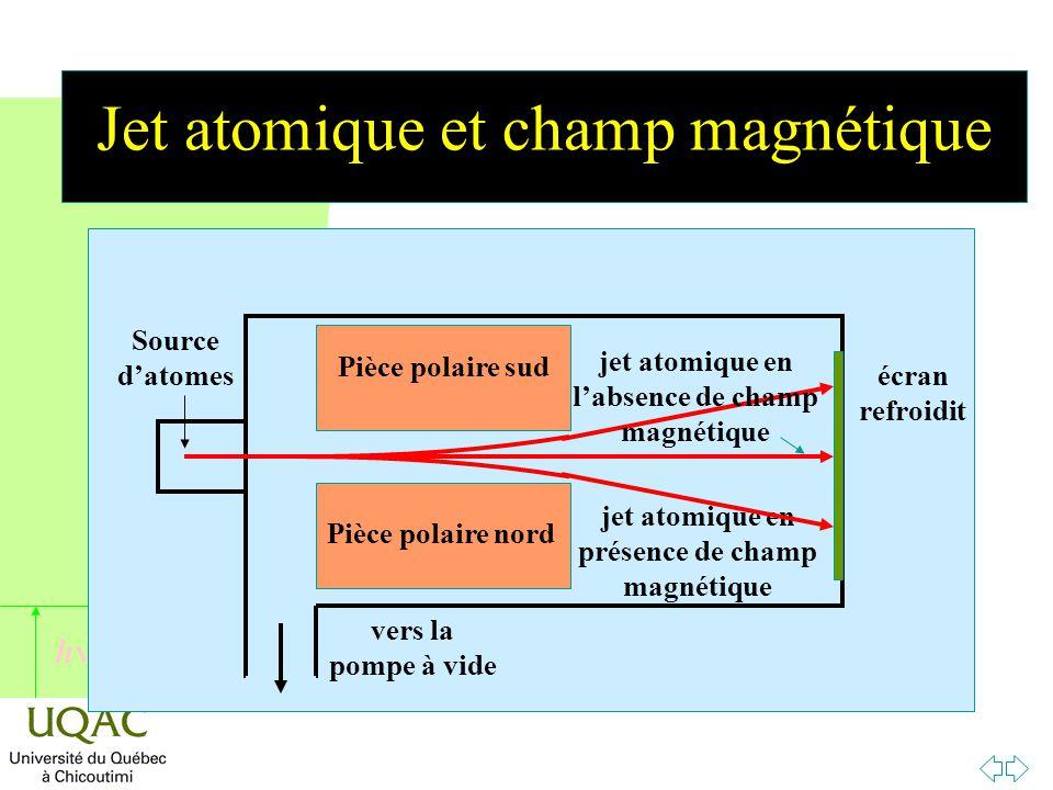 Jet atomique et champ magnétique
