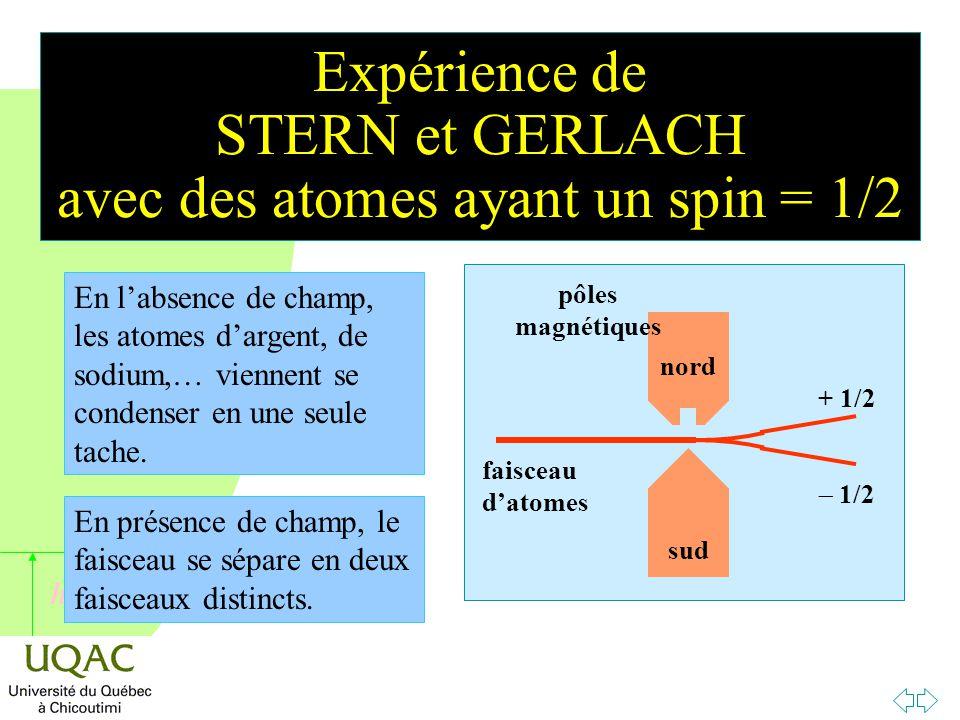 Expérience de STERN et GERLACH avec des atomes ayant un spin = 1/2