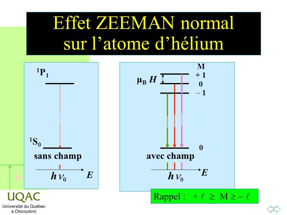 Effet ZEEMAN normal sur l'atome d'hélium