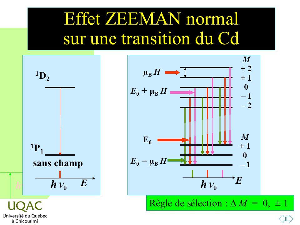 Effet ZEEMAN normal sur une transition du Cd