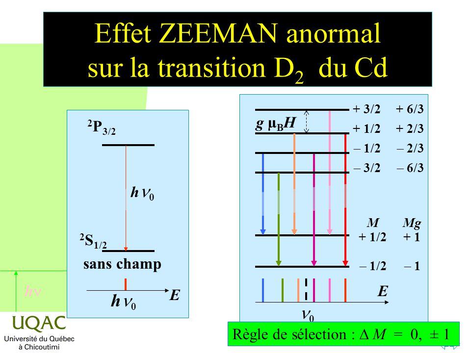 Effet ZEEMAN anormal sur la transition D2 du Cd