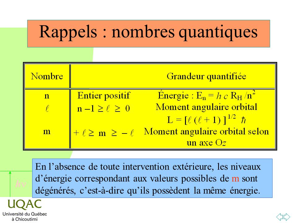 Rappels : nombres quantiques