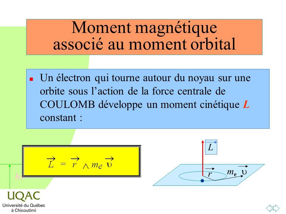 Moment magnétique associé au moment orbital