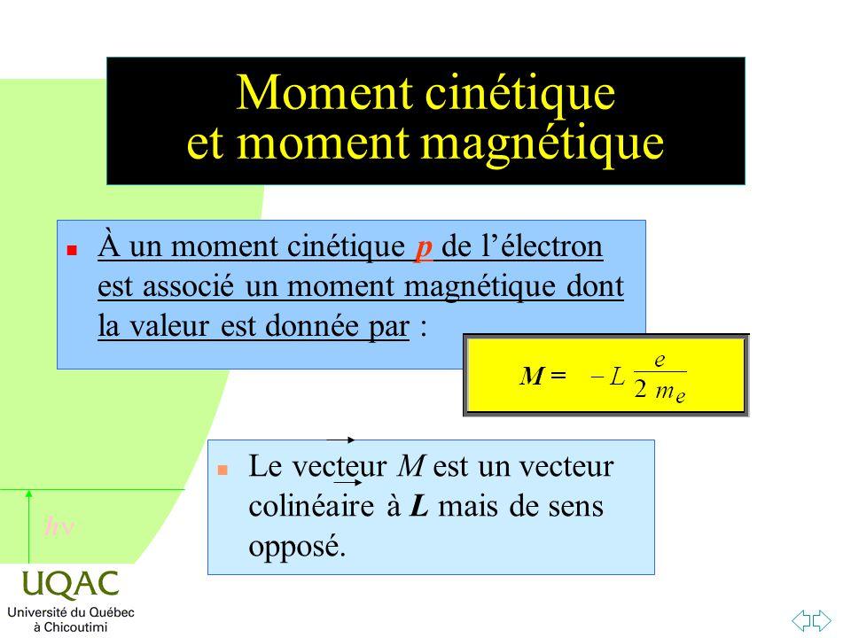 Moment cinétique et moment magnétique