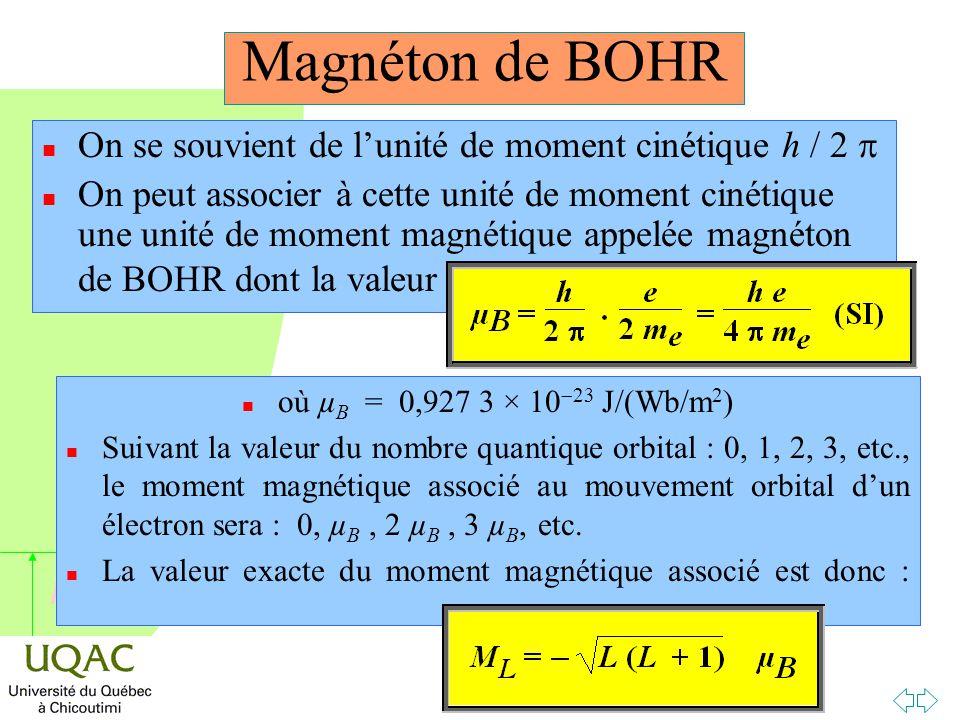Magnéton de BOHR On se souvient de l'unité de moment cinétique h / 2 p