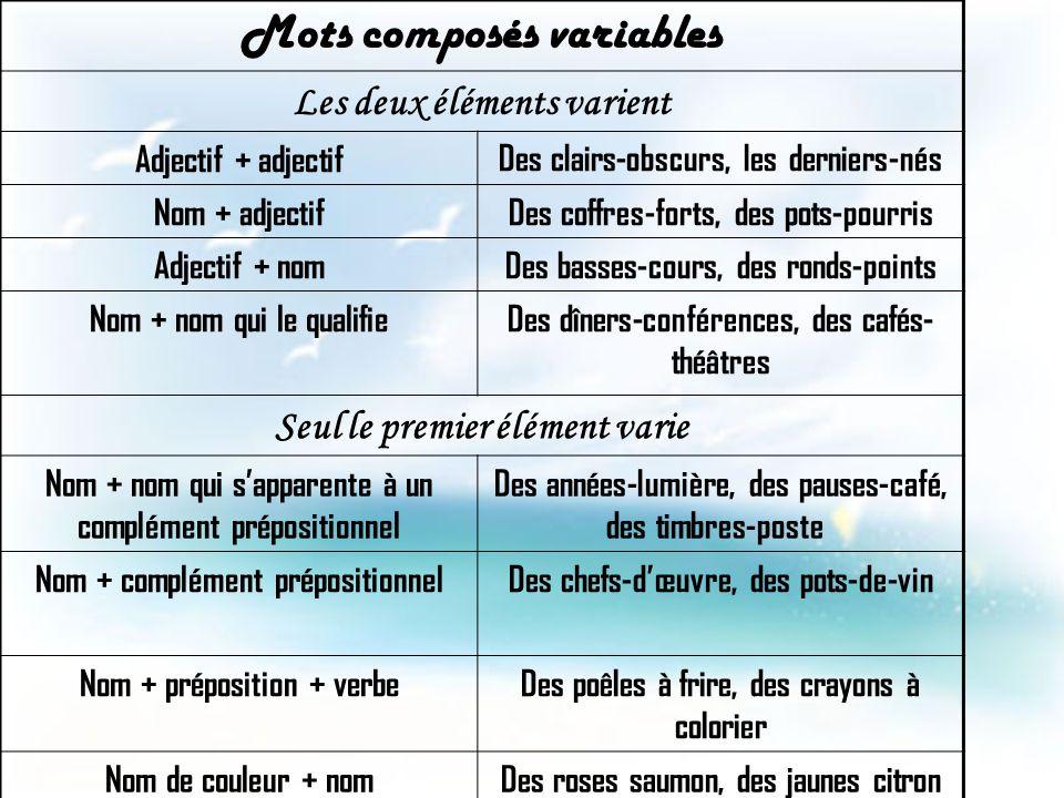 Mots composés variables