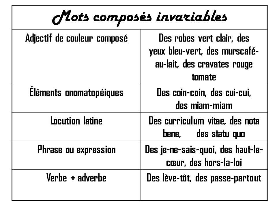 Mots composés invariables