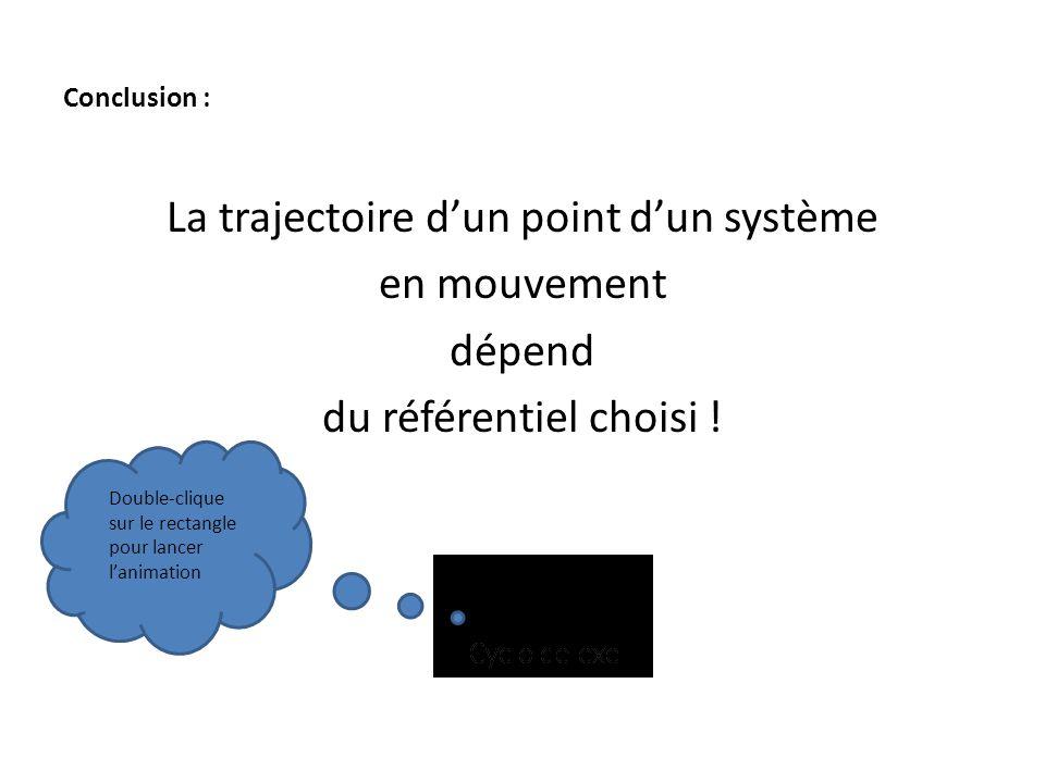 Conclusion : La trajectoire d'un point d'un système en mouvement dépend du référentiel choisi !