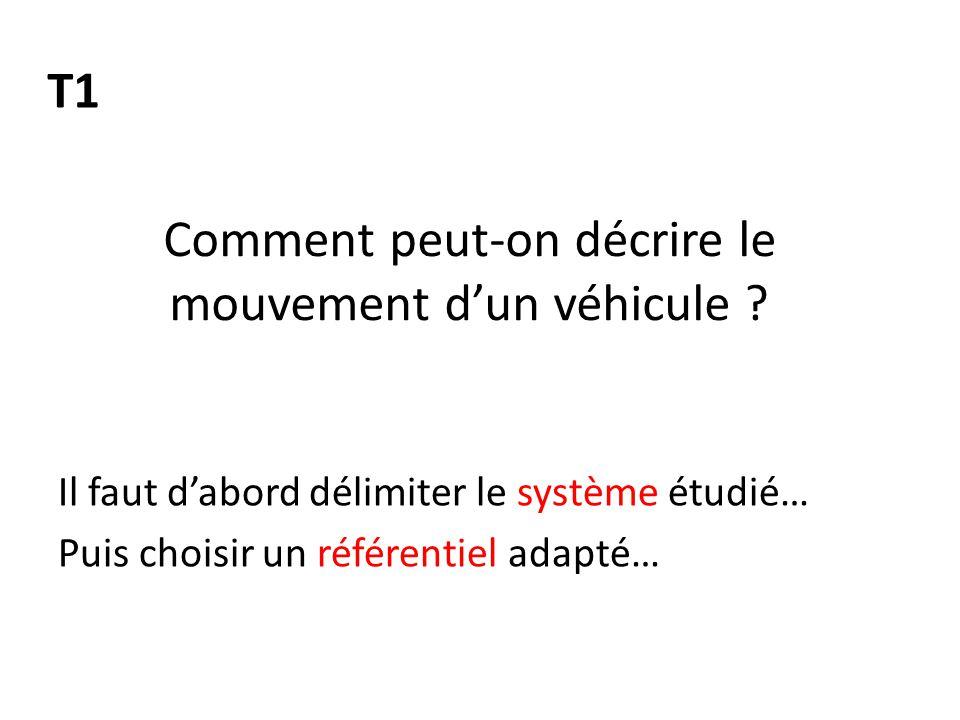 Comment peut-on décrire le mouvement d'un véhicule