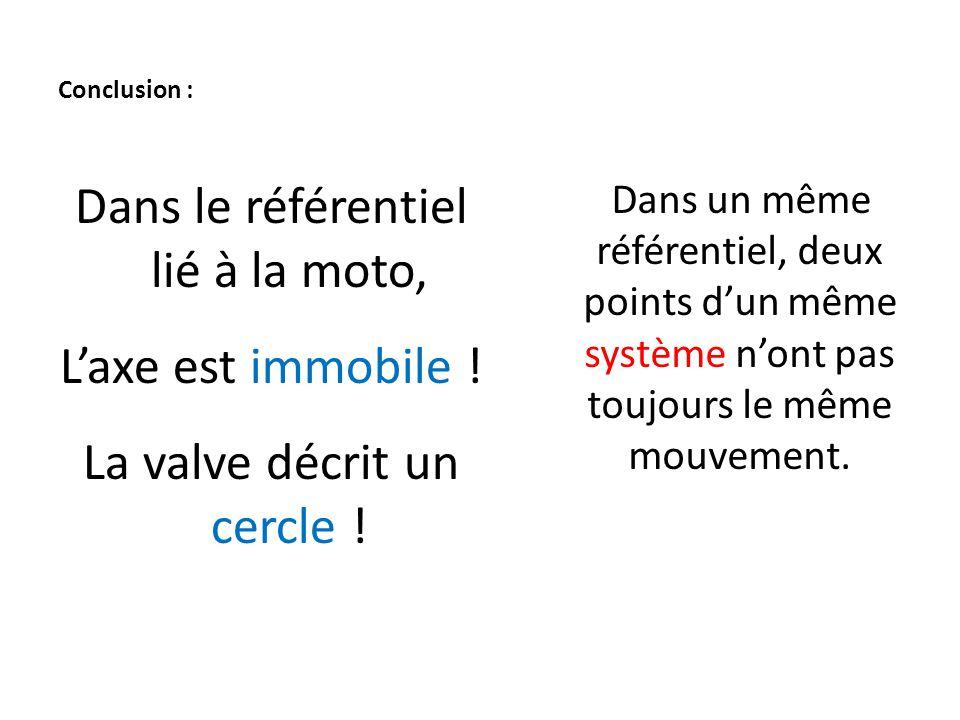 Conclusion : Dans le référentiel lié à la moto, L'axe est immobile ! La valve décrit un cercle !