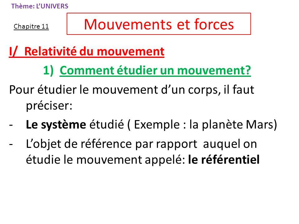 Comment étudier un mouvement