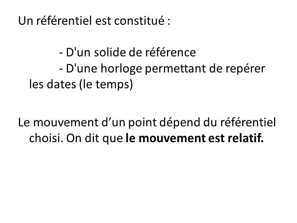 Un référentiel est constitué : - D un solide de référence - D une horloge permettant de repérer les dates (le temps) Le mouvement d'un point dépend du référentiel choisi.
