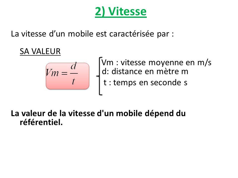 2) Vitesse La vitesse d'un mobile est caractérisée par : SA VALEUR