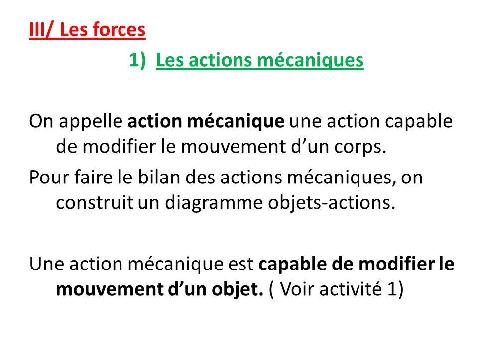 Les actions mécaniques
